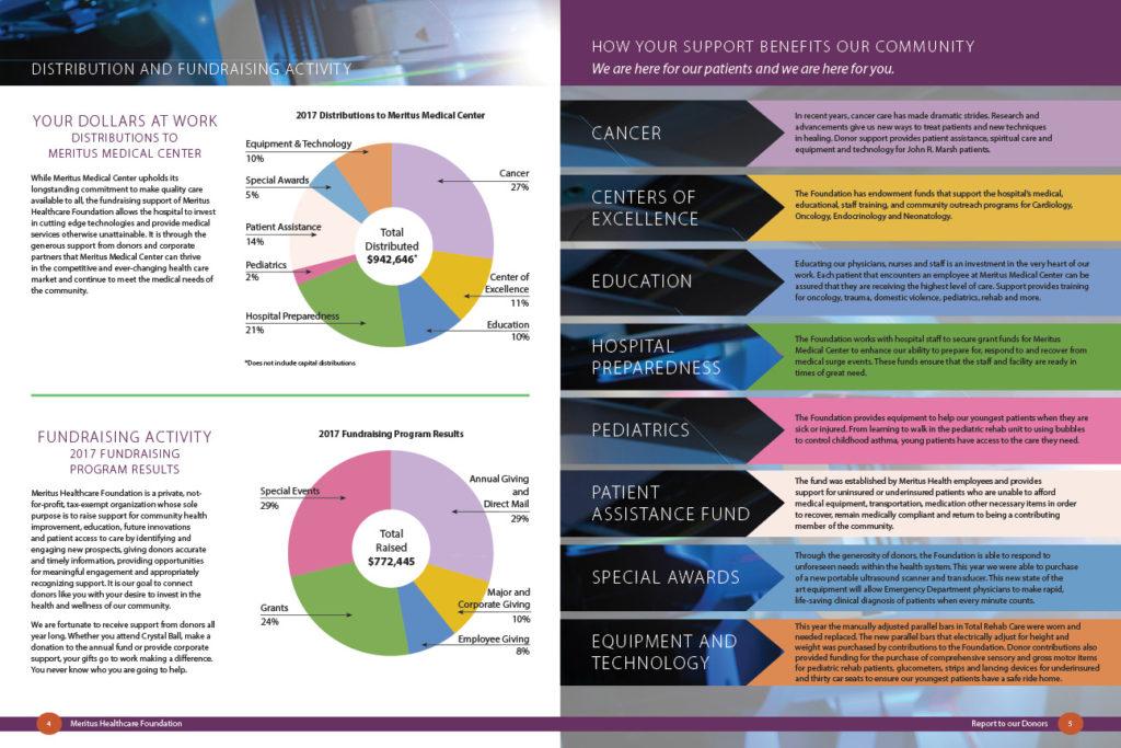 Meritus Healthcare Foundation annual report spread